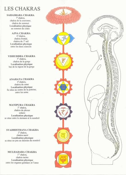 kinesiologie-neuchatel